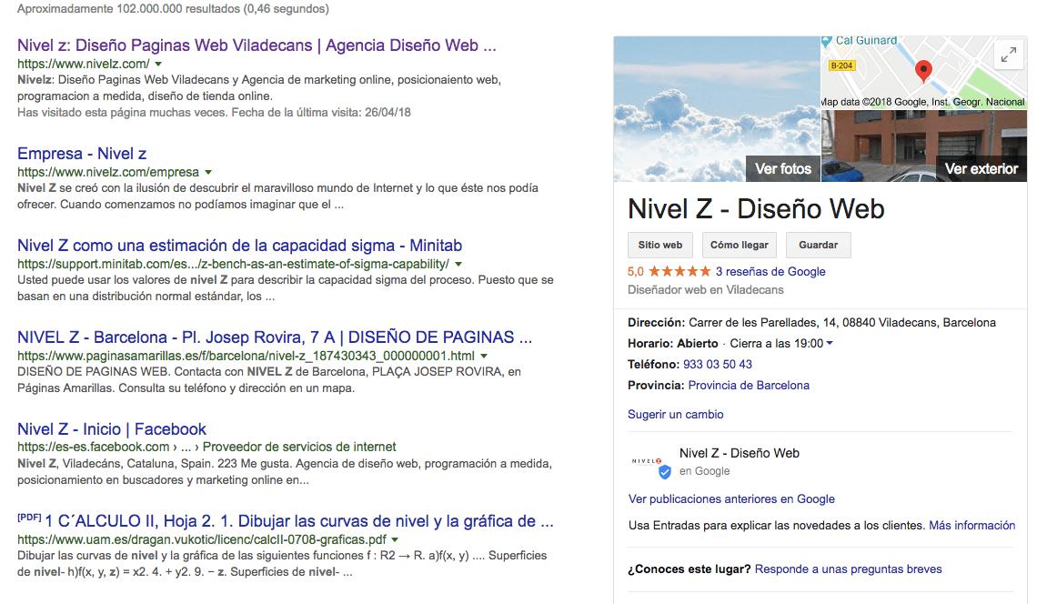 reusltados google muy business nivel z